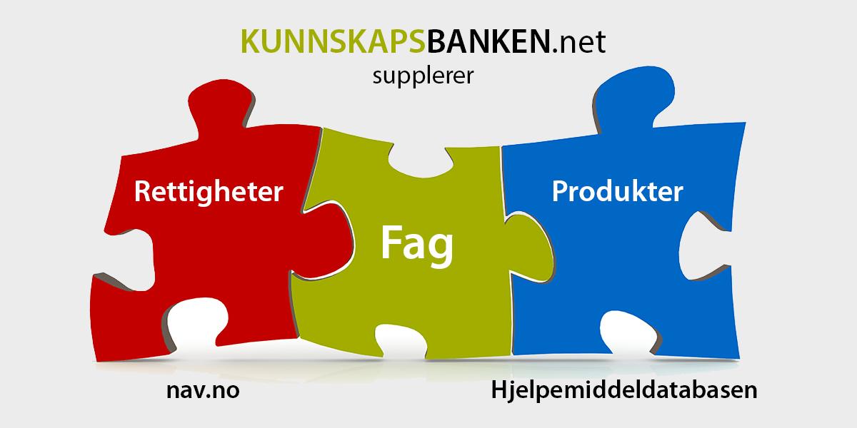Om kunnskapsbanken.net