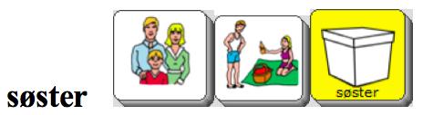 Figur 14 :Søster er en ung dame i familien. Det er en jente på bildet.