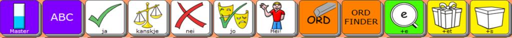 Figur 2: Aktivitetslinjen