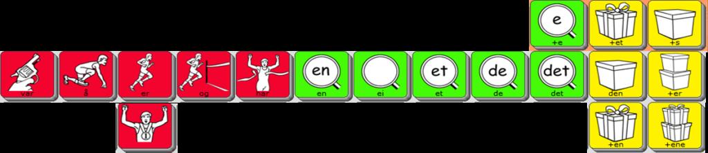 Figur 4: Avslutningstaster