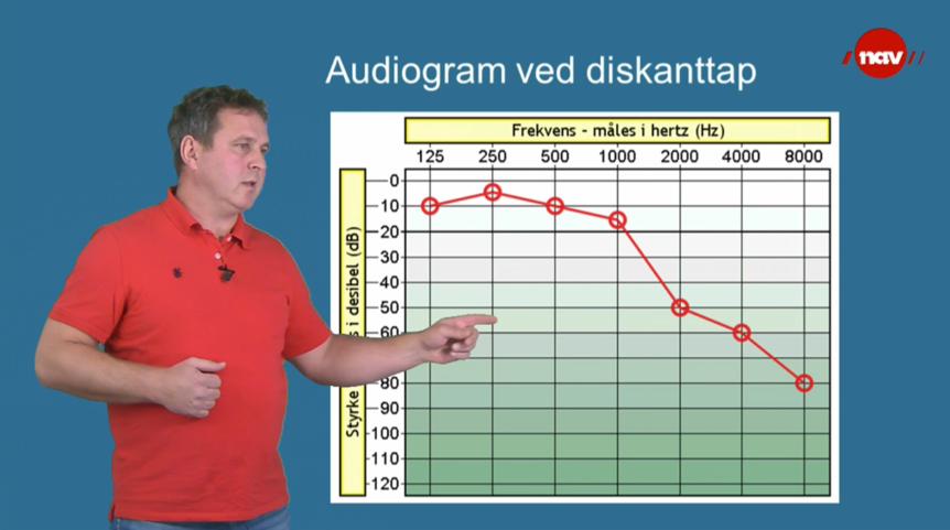 Skjermdump fra filmen om audiogram og talebanan