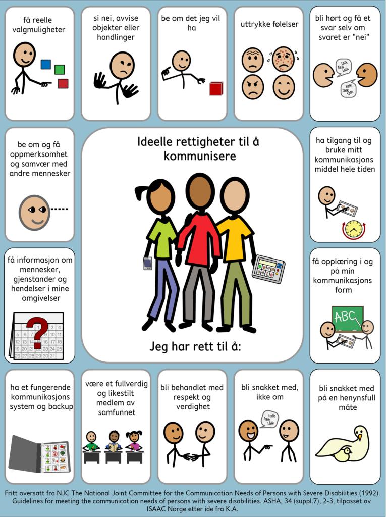 Plakat: Ideelle rettigheter til å kommunisere (Copyright: Isaac Norge)