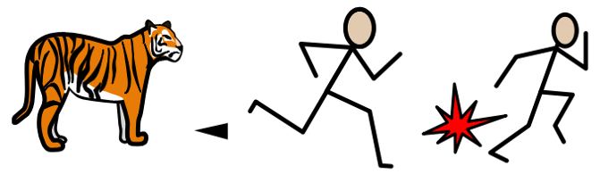 Setningen Tiger løper fort med WLS-symboler