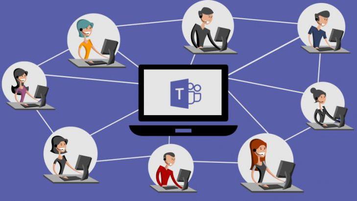 Personer som arbeider foran pc-en knyttet sammen i et nettverk med MS Teams i sentrum (ill: isnews.stir.ac.uk)