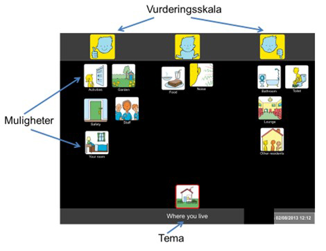 Talking Mats matte med grafiske tegn (copyright Adam Murphy, talkingmats.com)